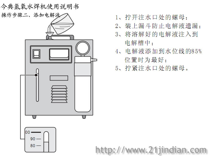 三,氢氧水焊机使用说明之添加电解液